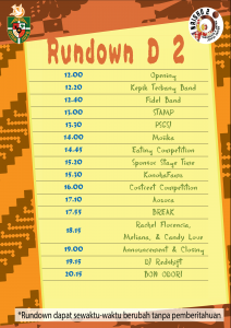 Rundown D 2